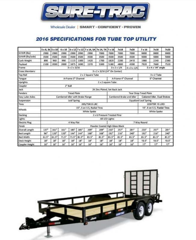 2018 Sure-Trac 7x16' Tube Top Utility Trailer 7000#