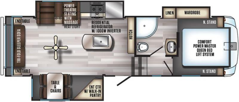 2018 Forest River Inc. ARCTIC WOLF 285DRL Fifth Wheel