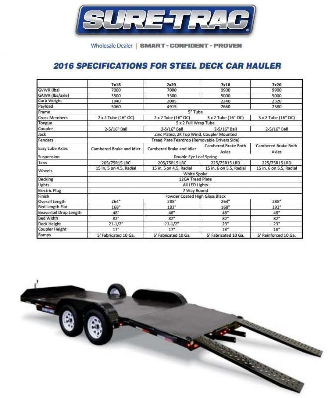 2017 Sure-Trac 7x20' 9900# Steel Deck Car Hauler LOW LOAD ANGLE