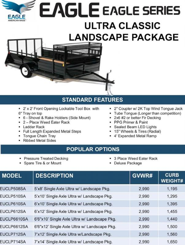 2019 Eagle Trailer Ultra Landscape Package Utility Trailer