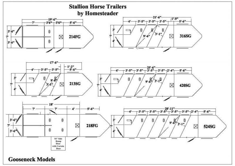2018 Homesteader Stallion 3 Horse Trailer