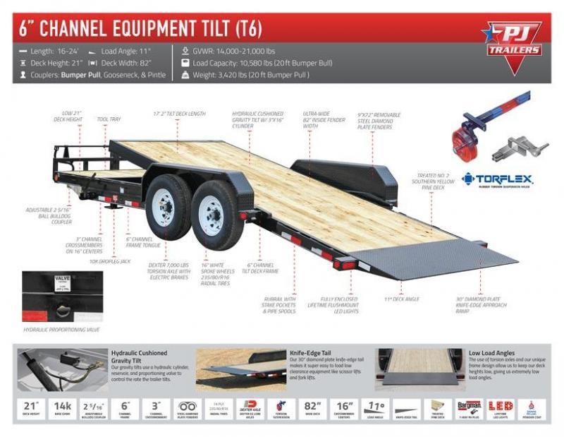 """2019 PJ 20' x 6"""" Channel Equipment Tilt Trailer"""