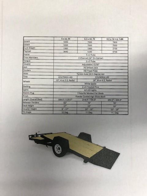 2019 H and H Scissor LIft (Gravity Tilt) Single Axle  Equipment Trailer
