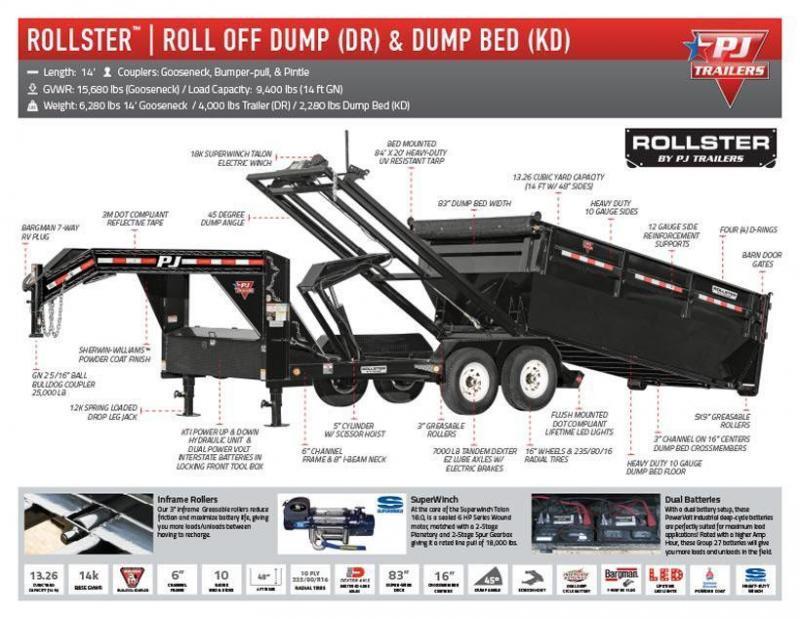 2018 PJ Rollster Roll Off 7x14 14K Dump w/2 Bins and Skid Deck