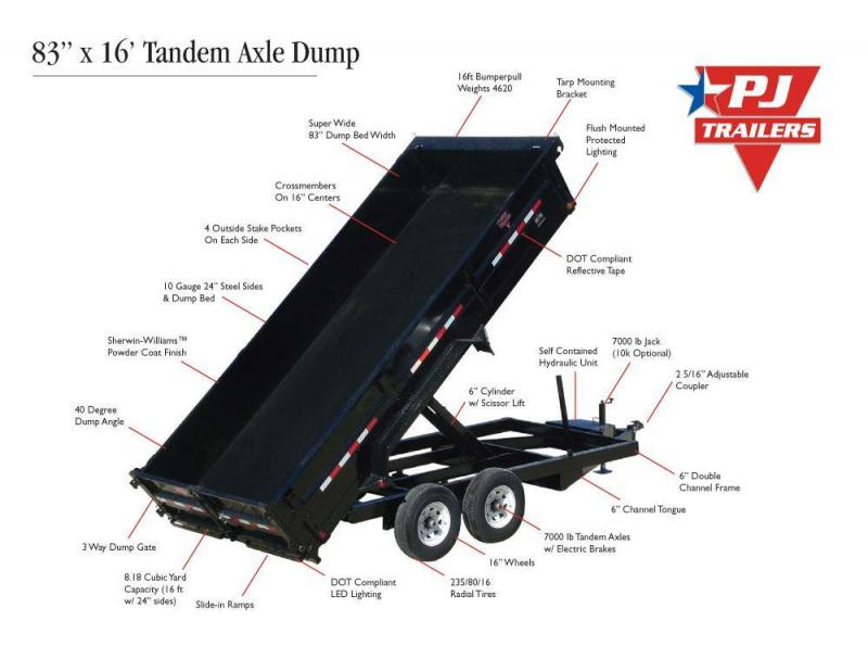 2018_PJ_Trailers_D9_16_HD_Dump_Trailer_with_Scissor_Lift_u5cYIS 2018 pj trailers d9 16' hd dump trailer with scissor lift east pj dump trailer wiring diagram at edmiracle.co