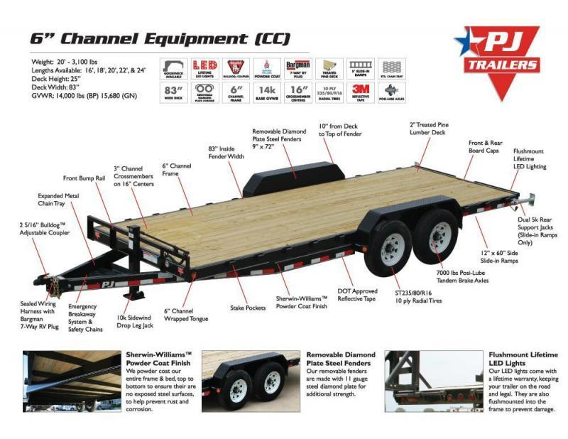 2017 PJ Trailers CC 22' Equipment Trailer with Monster Ramps
