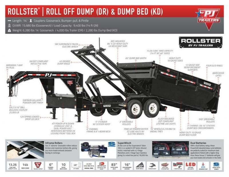 2020 PJ Trailers 14 Rollster Roll Off Dump Trailer