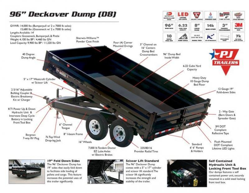 "2019 PJ Trailer Deckover Dump (D8) 14' x 96"""