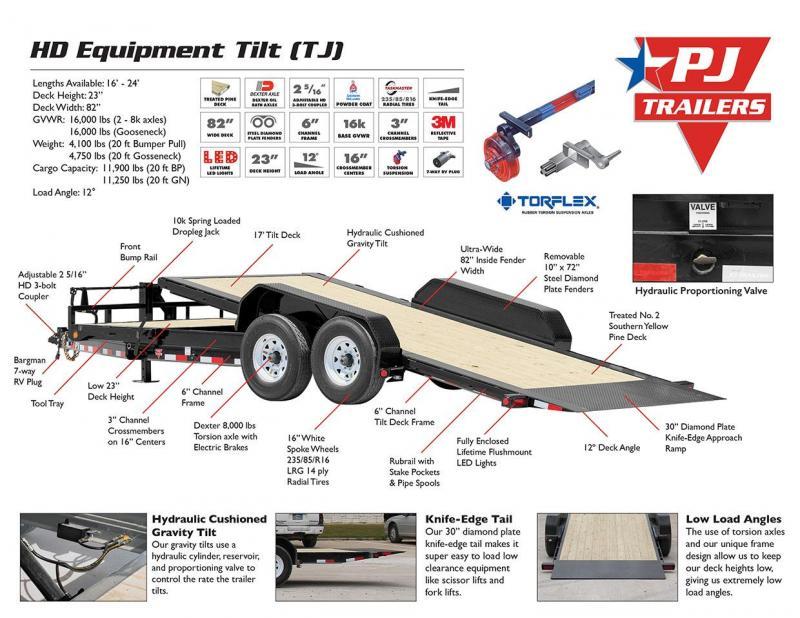 2019 PJ Trailers HD Equipment Tilt 6 in. Channel (TJ) Equipment Trailer 20'