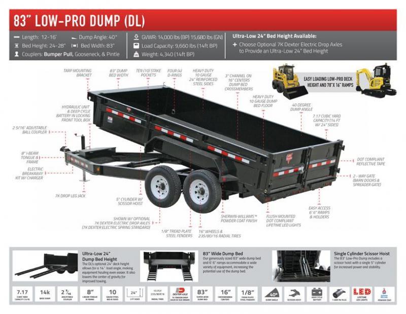 """2019 PJ Trailers 83"""" x 14' Low Pro Dump (DL)"""