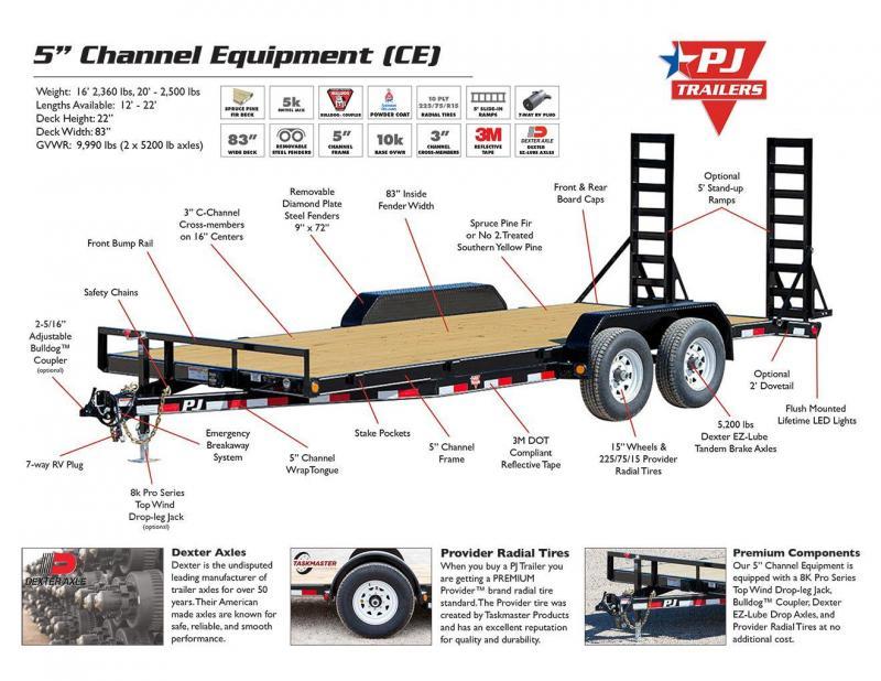 2019 PJ Trailers 5 in. Channel Equipment (CE) Equipment Trailer