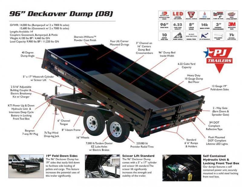 "2019 PJ Trailers 96"" x 14' Deckover Dump (D8) Dump Trailer"