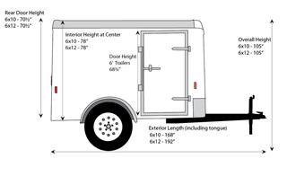 CARRY-ON 6X12 CGCM enclosed cargo trailer