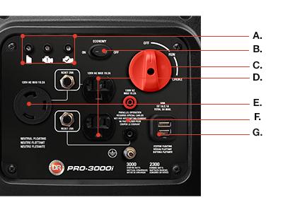 DR Power Equipment Inverter Generator PREMIER-2200i (2200 Watt)