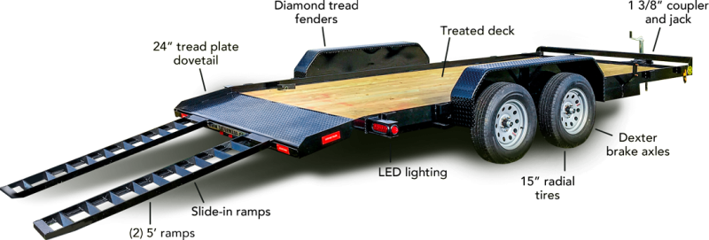 2019 Gatormade Trailers 20ft dovetail wood car hauler Car / Racing Trailer