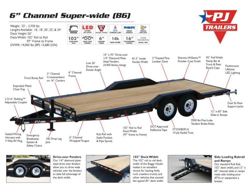 2019 PJ Trailers 22 Super-Wide Equipment Trailer