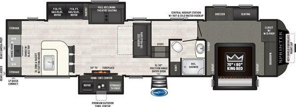 2019 Keystone Sprinter LIMITED 3550FWMLS 39' Fifth Wheel Campers LQ
