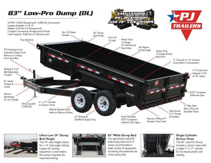 PJ 14' Low Pro Dump Trailer (DL)