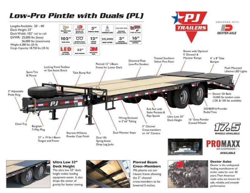 102x25 PJ Low Pro Pintle with Duals