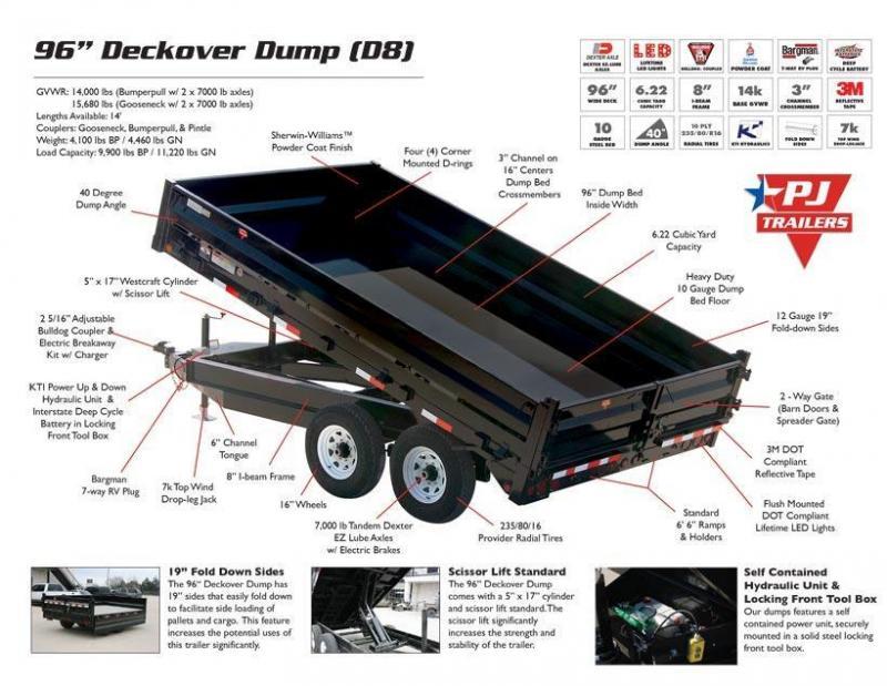 ***CLEARANCE***96x14 PJ Deckover Dump Trailer-Fold Down Sides-CLEARANCE