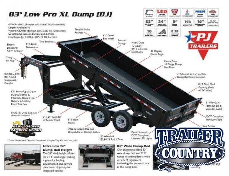 83x16 PJ Dump XL Lo Pro