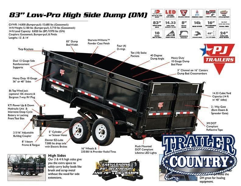 ***CLEARANCE***83x16 PJ XL Lo Pro High Side Dump-7K Axles