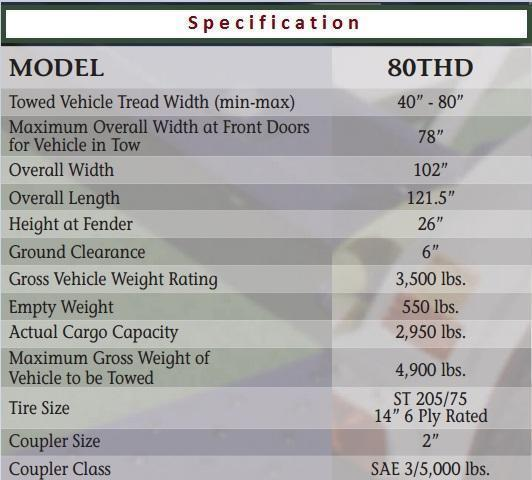 2019 Master Tow Model 80THD1 Tow Dolly 2020683