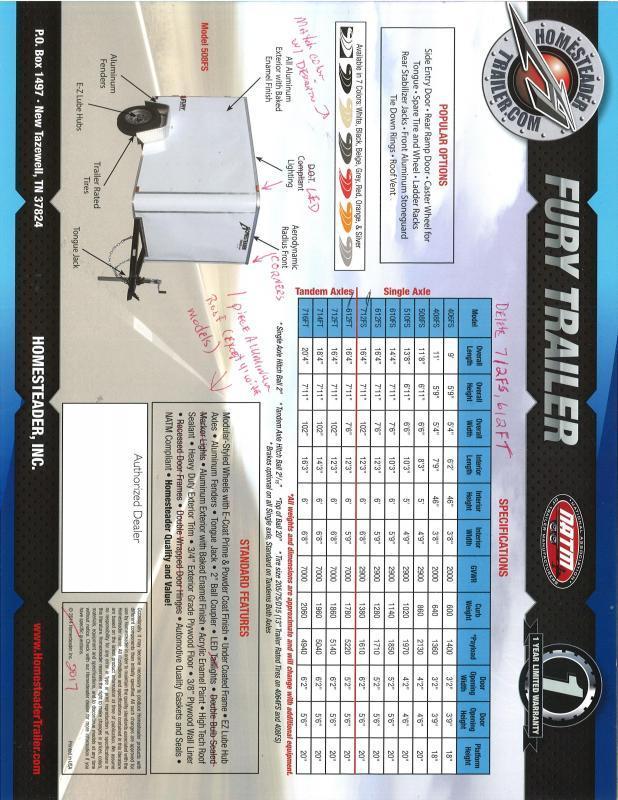 6 x 12 Homesteader Fury Enclosed Cargo Trailer 3k