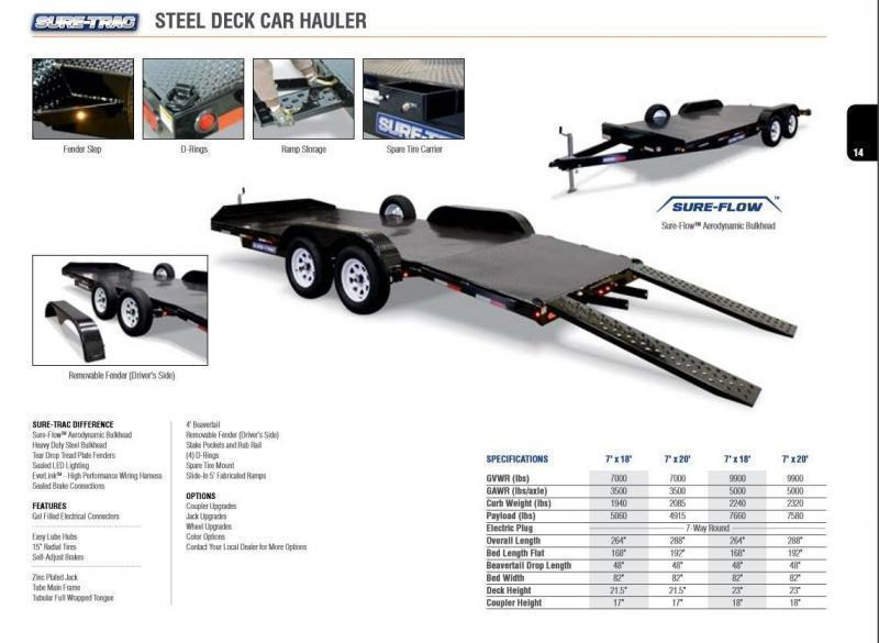 2019 Sure-Trac 7x18 Steel Deck Car Hauler 7000# Race Trailer LOW LOAD ANGLE