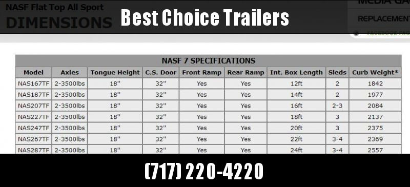 "2019 Neo 7x28' NASF Aluminum Enclosed All-Sport Trailer * INDIGO BLUE * FRONT RAMP * NXP LATCHES * FLOOR TIE DOWN SYSTEM * REAR JACKSTANDS * UPGRADED 16"" OC FLOOR * UPPER CABINET * UTV * ATV * Motorcycle * Snowmobile"