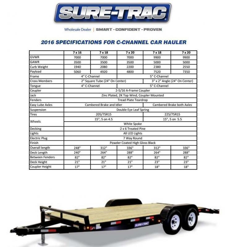 2018 Sure-Trac CHW 7x18 7000# Wood Deck Car Hauler * CLEARANCE - FREE ALUMINUM WHEELS