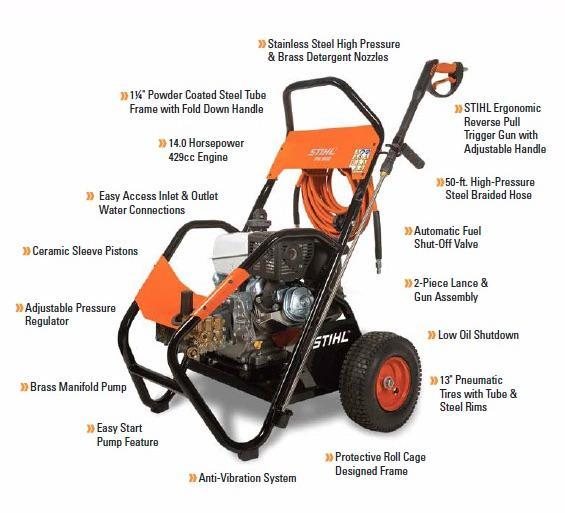 Stihl RB 800 Pressure Washer 4200 PSI