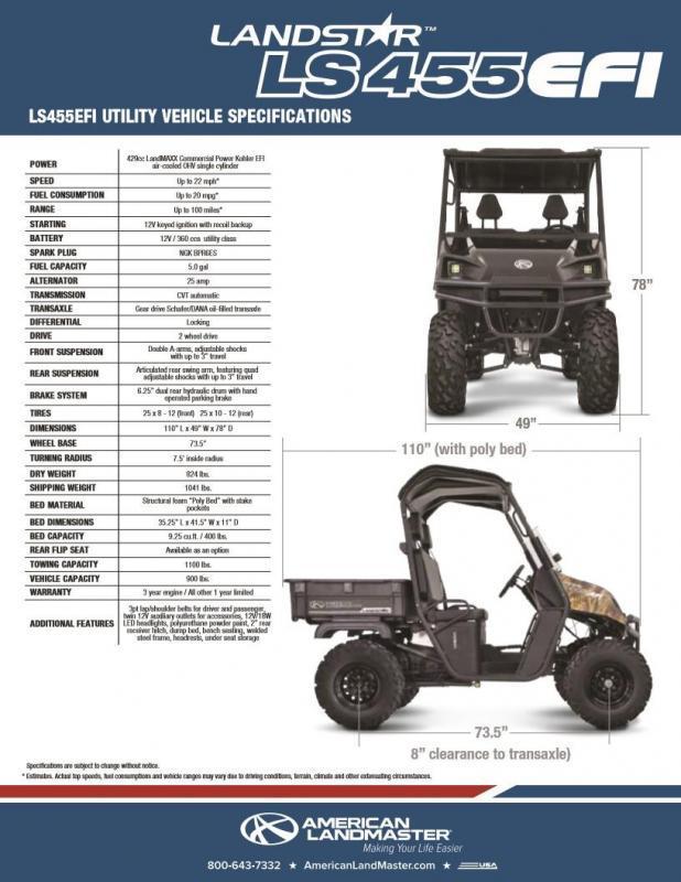 2019 American Landmaster LS455EFI UTV locking differential made in USA