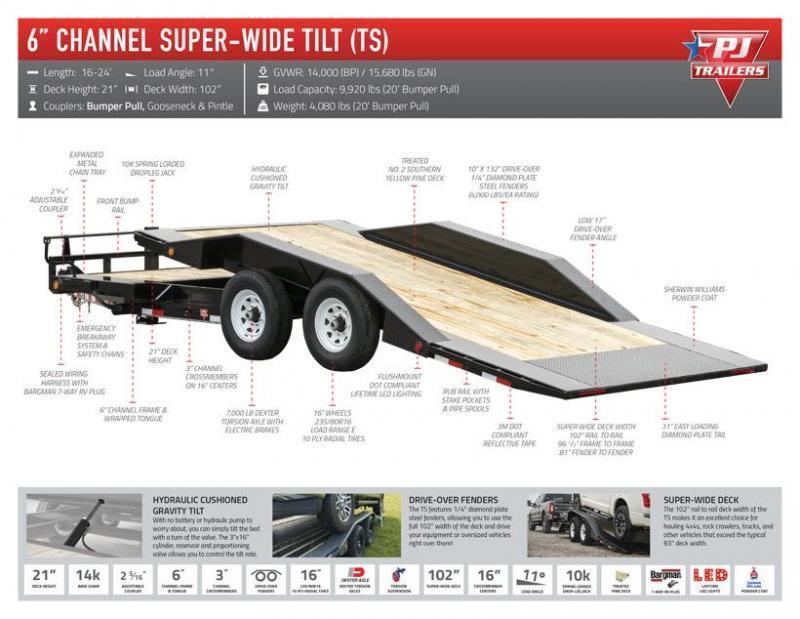 2019 PJ Trailers 20ft - 6 Channel Super-Wide Tilt (TS) Flatbed Trailer