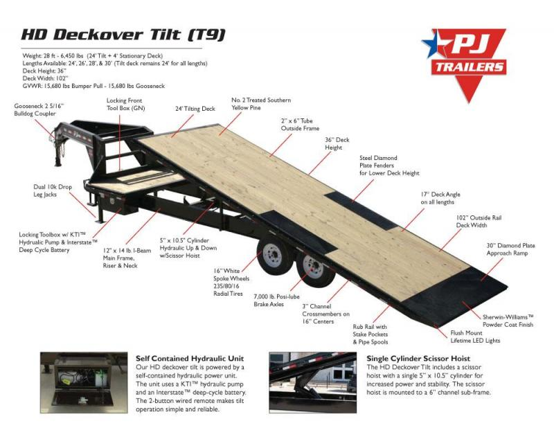 2019 PJ 20' [TJ] HD Equipment Tilt