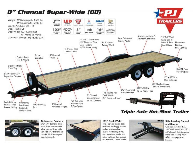 """102"""" x 40' 8"""" Channel Super-Wide (B8) @ Red Barn Trailers"""