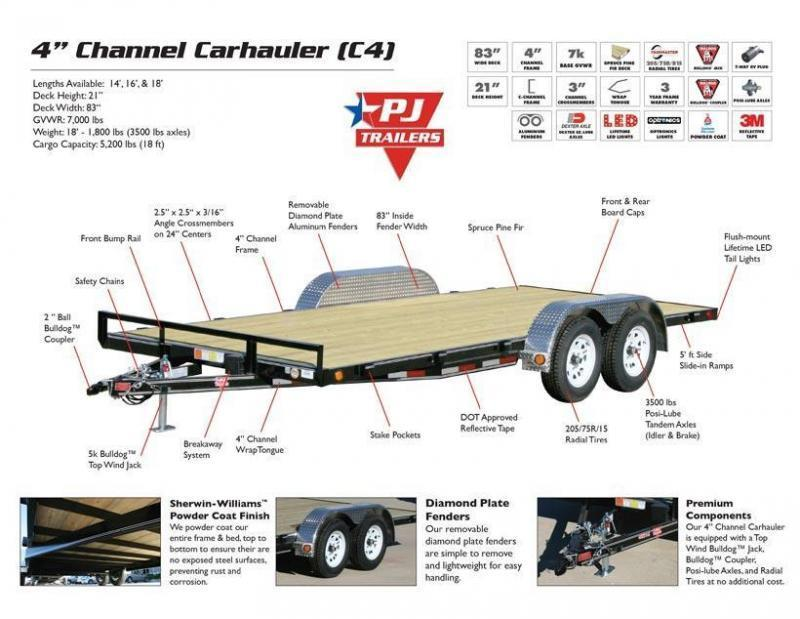 16' PJ  Carhauler @ Red Barn Trailers