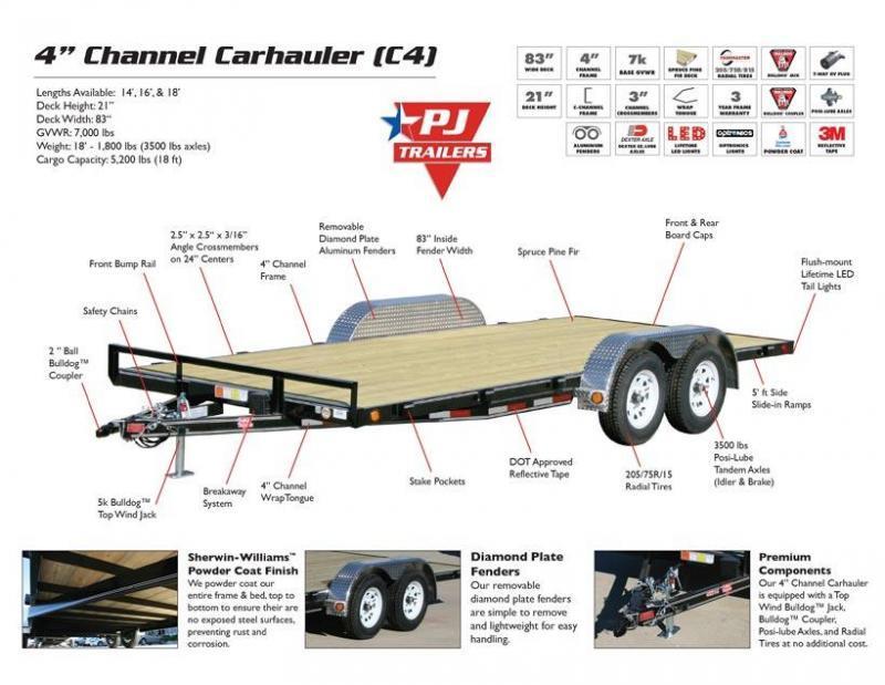 "7 X 18 10K 4"" Channel Carhauler (C4) Car / Racing Trailer @ RED BARN TRAILERS"