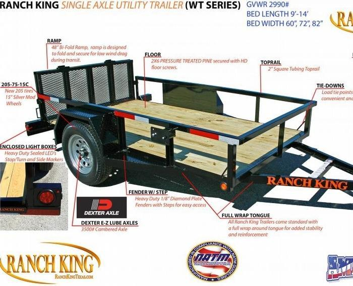 "2019 Ranch King 5'X9"" Utility Trailer   ******HAVE EVERY SIZE YOU MAY NEED IN STOCK******"
