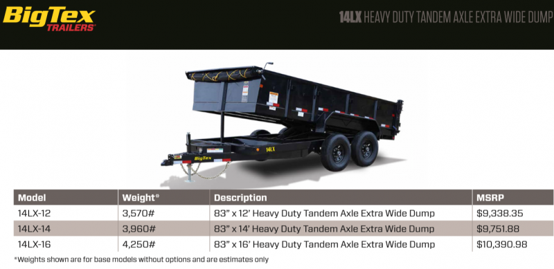 2019 BIG TEX 14LX-16-4FT SIDES