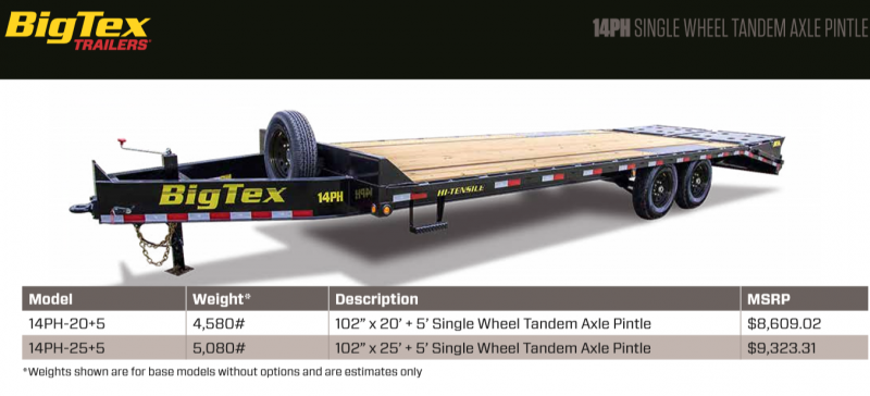 2019 Big Tex Trailers 14PH 25+5 MR