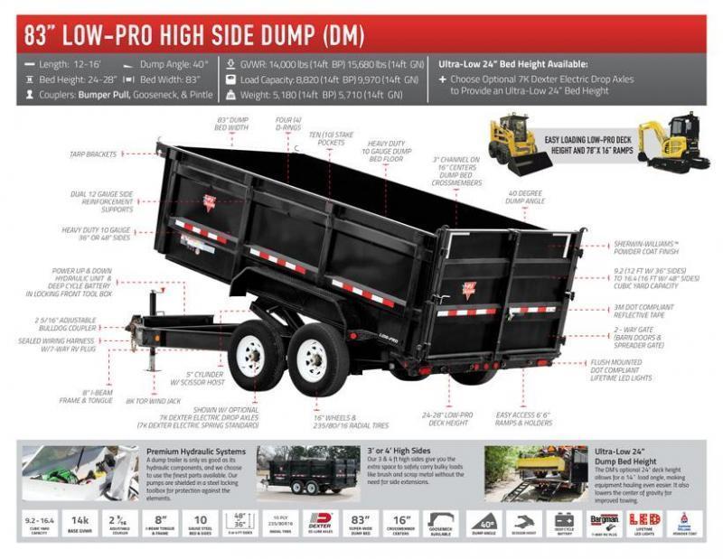 2020 PJ DM 83 x 14 High Side Dump
