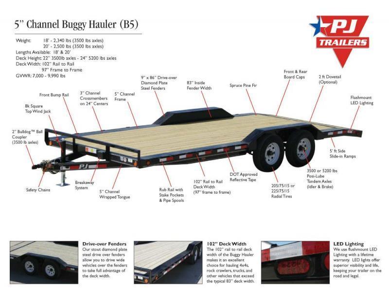 "2020 PJ B5 20' x 102"" Buggy Hauler Trailer"