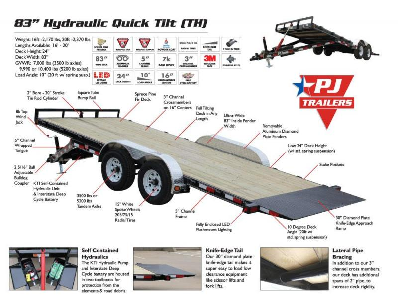 "2020 PJ TH 83"" x 20' Full Tilt 9899 GVW Flatbed Trailer"