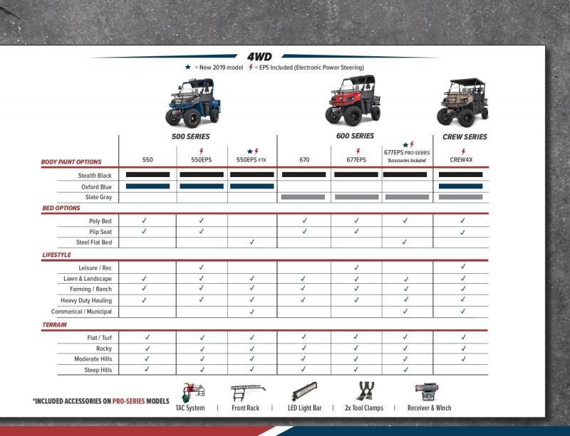 2018 American Land Master LANDSTAR 550EPS Utility Side-by-Side (UTV)