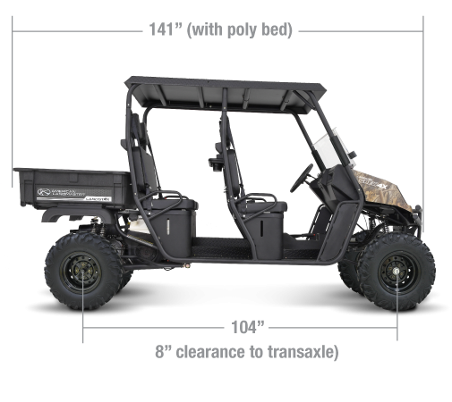 2018 American Land Master LS Crew 4X Utility Side-by-Side (UTV)