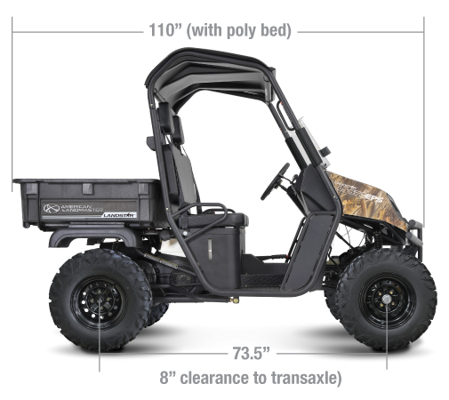 2018 American Land Master LS677 EFI EPS GREEN Utility Side-by-Side (UTV)