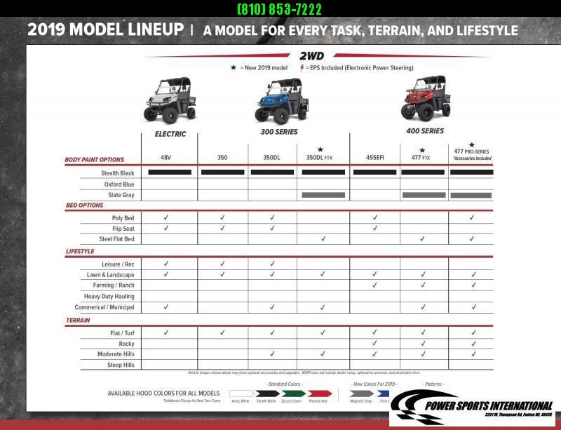 2018 American Land Master LANDSTAR 350 Utility Side-by-Side